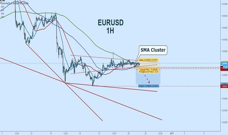 EURUSD: EURUSD Short:  SMA Cluster Resistance