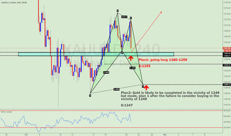 XAUUSD: Pay attention to buying opportunities for XAUUSD