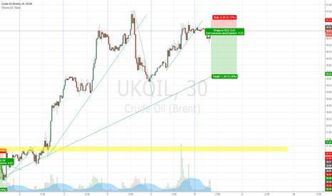 UKOIL: нефть продажа