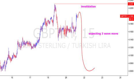 Valutakurser forex sverige