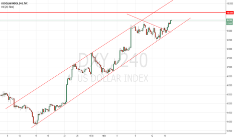 DXY: US bull controlled Asia.US CPI next will it break the 100 level!