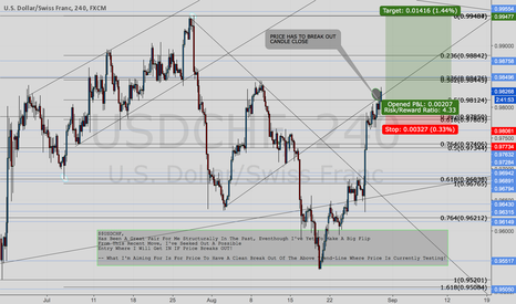 USDCHF: USDCHF BREAKOUT FOR POSSIBLE ENTRY (#WEEK 34)