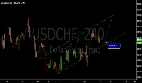USDCHF: Channel setup-USDCHF