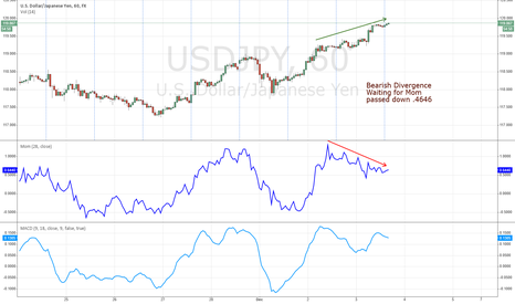USDJPY: Bearish Divergence for USD/JPY