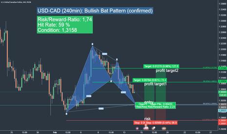 USDCAD: USDCAD Long Trading Opportunity (Bat)