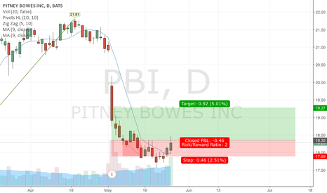 PBI: PBI - gap fill
