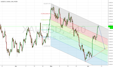 XAUUSD: Gold can make a correction movement on h4