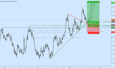 AUDUSD: aud usd-buy limit