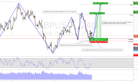 GBPUSD: GBPUSD 4H TC using advanced pattern on LTF for entry.
