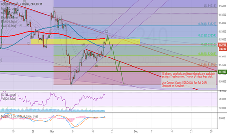 GBPUSD: GBPUSD: Correction will continue for a while