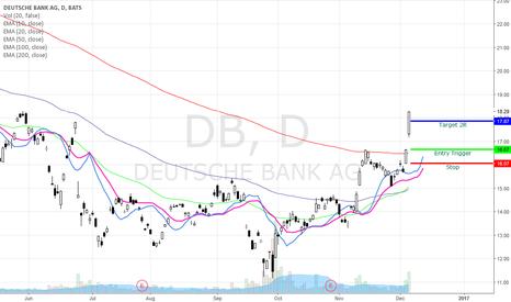 DB: DB Bullish Swing