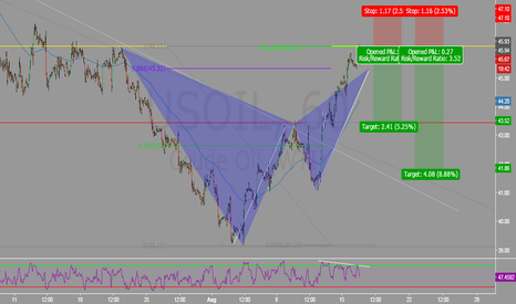 USOIL: Swing idea in OIL