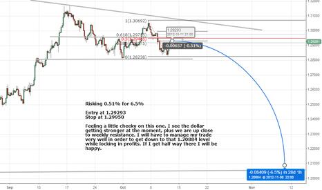EURUSD: EURUSD - Risking 0.51% for 6.5% - Long Shot!