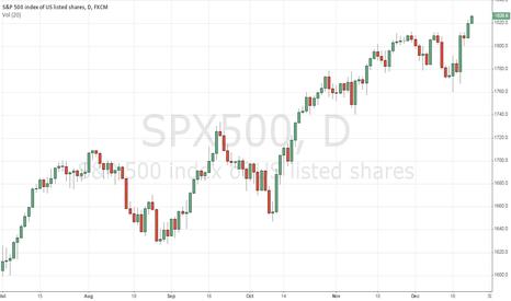 SPX500: Technical analysis of EUR/USD for December 19