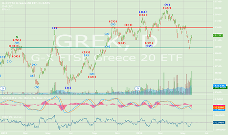 GREK: Grek good setup