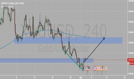 XAUUSD: Gold Long - Bullish Divergence