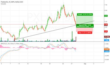 PXLW: pxlw- dip buy for quick 5%
