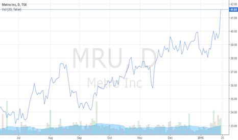 MRU: Metro Inc.