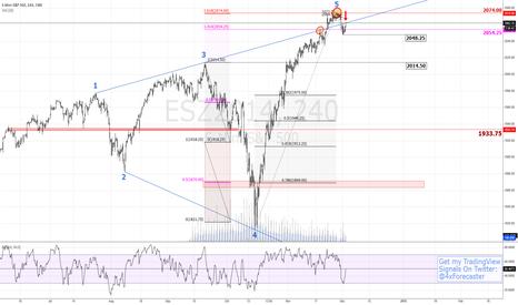 ESZ2014: $ES Rolled From 1.618-#fibonacci; Bears in Force | $SPX $SP500
