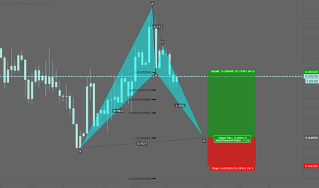 EURGBP: EURGBP: Potential bullish bat pattern