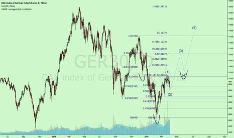GER30: Update iH&S