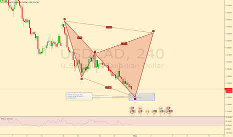 USDCAD: USDCAD 4hr Potential Cypher