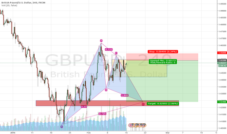 GBPUSD: I'm new to forex trading. Feel free to point out if I'm wrong