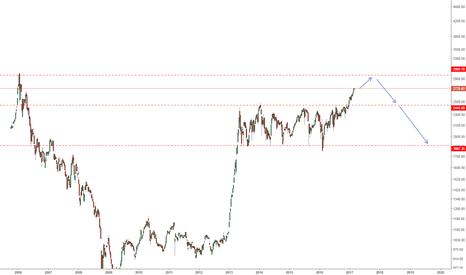 9999: j stock index