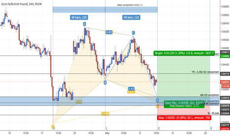 EURGBP: EUR/GBP - Bullish Gartley