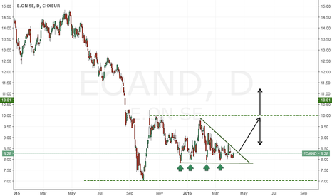 EOAN: E.ON German Power supplier to bottom out?