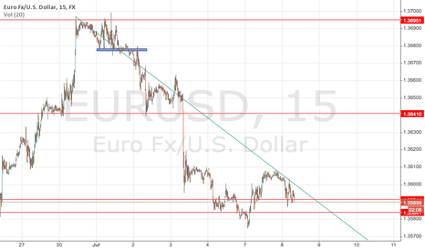 EURUSD: trendline watch 8/7 10pm