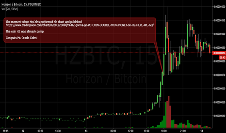HZBTC: HZ TO THE MOON TARGET USD 322,-!!!!!!!!!