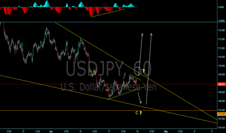 USDJPY: Start to the upside for UJ?
