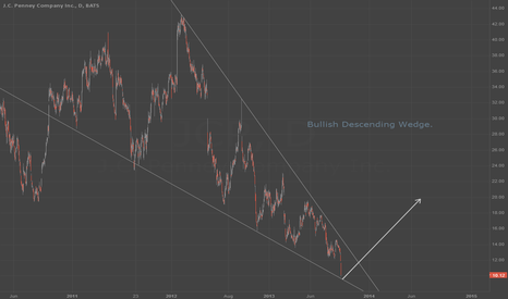 JCP: $JCP Bullish Descending Wedge (daily chart)