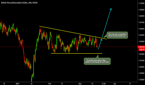 GBPCAD: Good Trade Setup If breakout!
