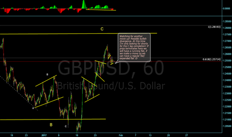 GBPUSD: Hunting a short for C leg completion