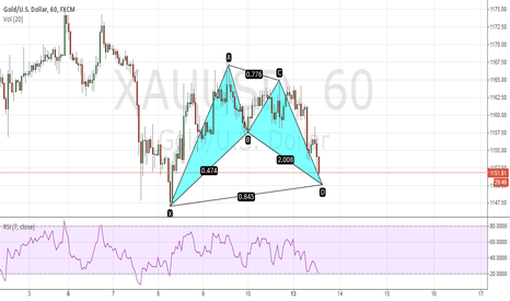 XAUUSD: Bullish Bat