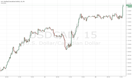 USDCAD: USDCAD breakout!!