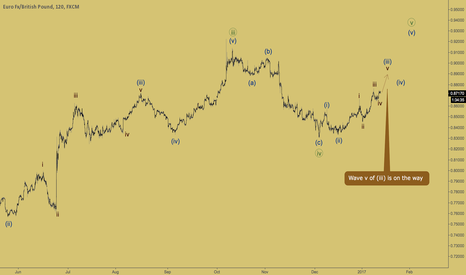 EURGBP: EURGBP - bulls pushing price higher