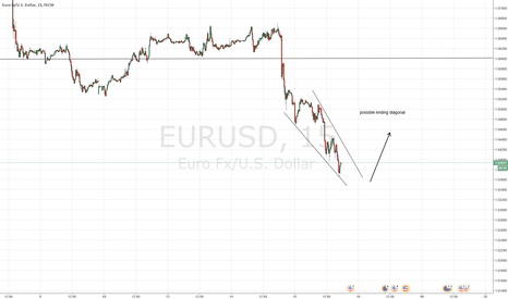 EURUSD: EURUSD small correction?