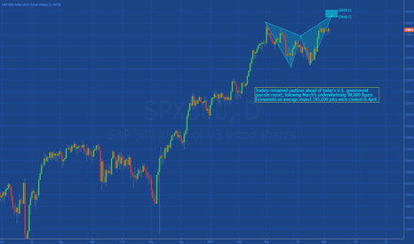 SPX500: [SP500] WAITING NFP....
