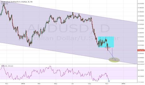 AUDUSD: AUD/USD  towards 0.8380
