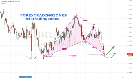 EURUSD: EURUSD - Expected bounce (LONG)