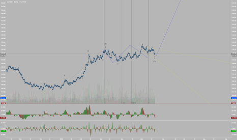 XAUUSD: Gold preparing to return to 1800 (Elliott Wave Analysis)