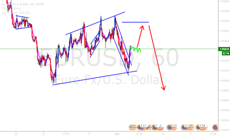 EURUSD: Up and then down