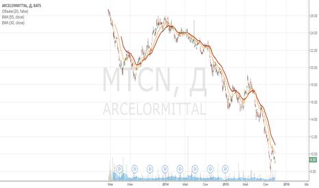 MTCN: Не самая лучшая компания на рынке
