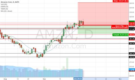 AMZN: amzn new strategy