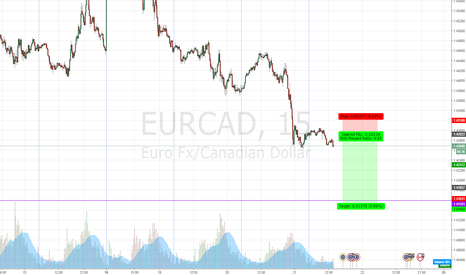 EURCAD: Short EURCAD on resistance