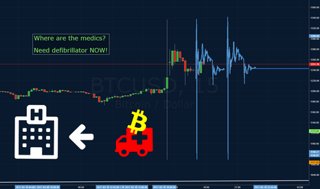 BTCUSD: Just for fun :D