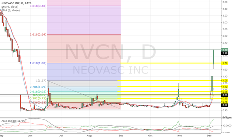 NVCN: Just a little more baby, break that resistance!